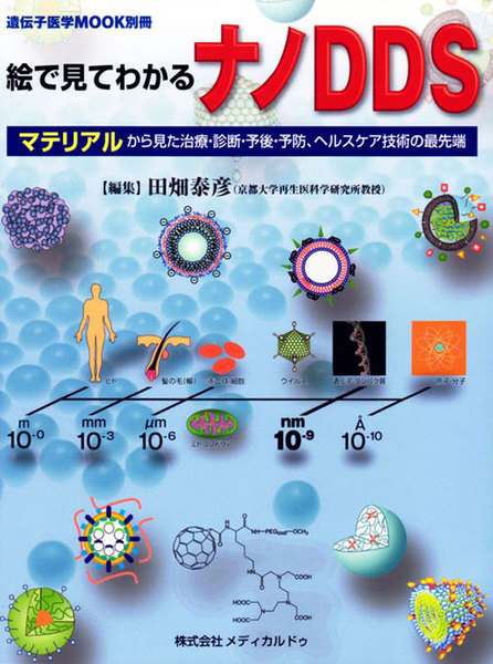 1.HIV-E Tissue-targeting HVJ-Eベクターの開発