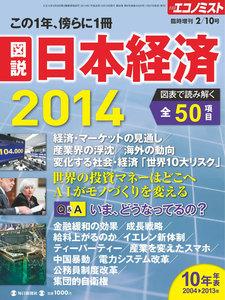 エコノミスト 臨時増刊 日本経済2014