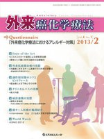 World Watch 学会報告 ESMO(European Society for Medical Oncology) 2012(Vienna,9/28~10/2)